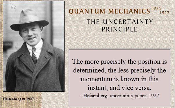 Uncertainty Principle 2 copy