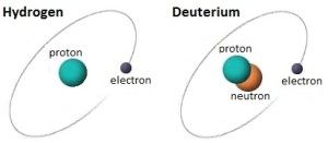hydrogen-vs-deuterium